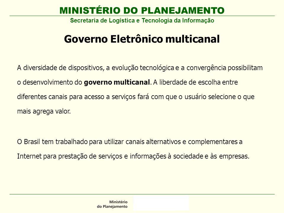 MINISTÉRIO DO PLANEJAMENTO Secretaria de Logística e Tecnologia da Informação Governo Eletrônico multicanal A diversidade de dispositivos, a evolução