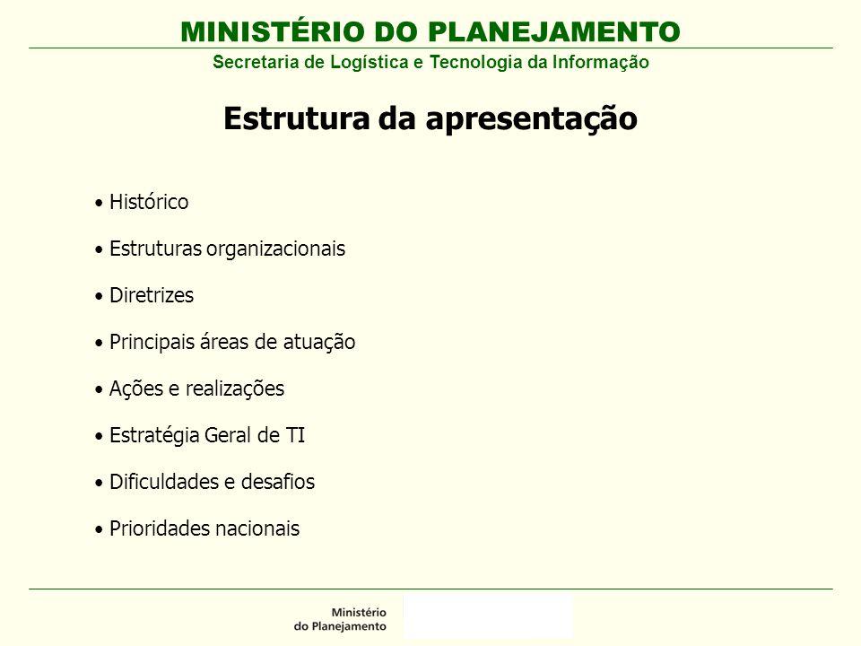 MINISTÉRIO DO PLANEJAMENTO Estrutura da apresentação Histórico Estruturas organizacionais Diretrizes Principais áreas de atuação Ações e realizações E