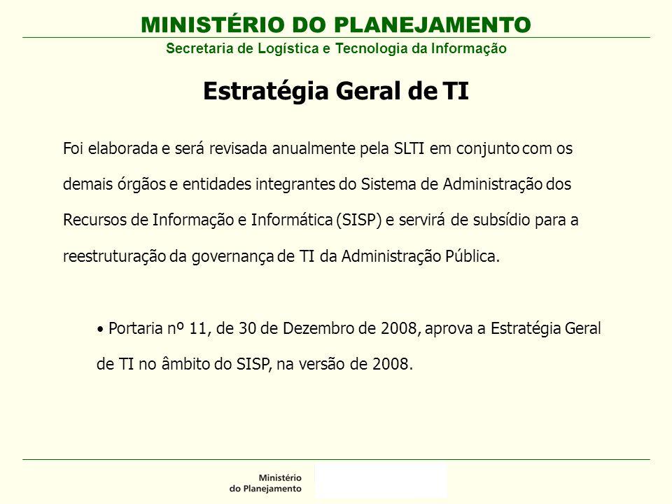 MINISTÉRIO DO PLANEJAMENTO Secretaria de Logística e Tecnologia da Informação Estratégia Geral de TI Foi elaborada e será revisada anualmente pela SLT