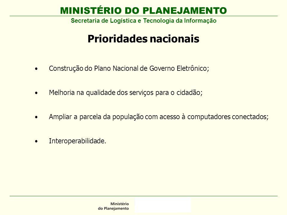 MINISTÉRIO DO PLANEJAMENTO Prioridades nacionais Secretaria de Logística e Tecnologia da Informação Construção do Plano Nacional de Governo Eletrônico
