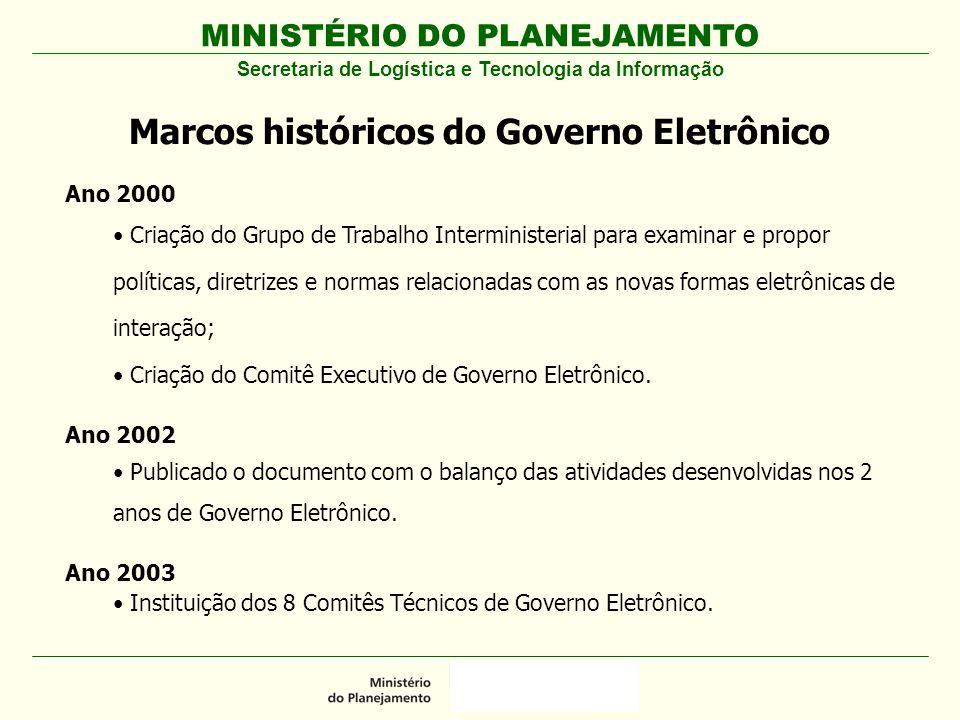 MINISTÉRIO DO PLANEJAMENTO Secretaria de Logística e Tecnologia da Informação Marcos históricos do Governo Eletrônico Ano 2000 Criação do Grupo de Tra