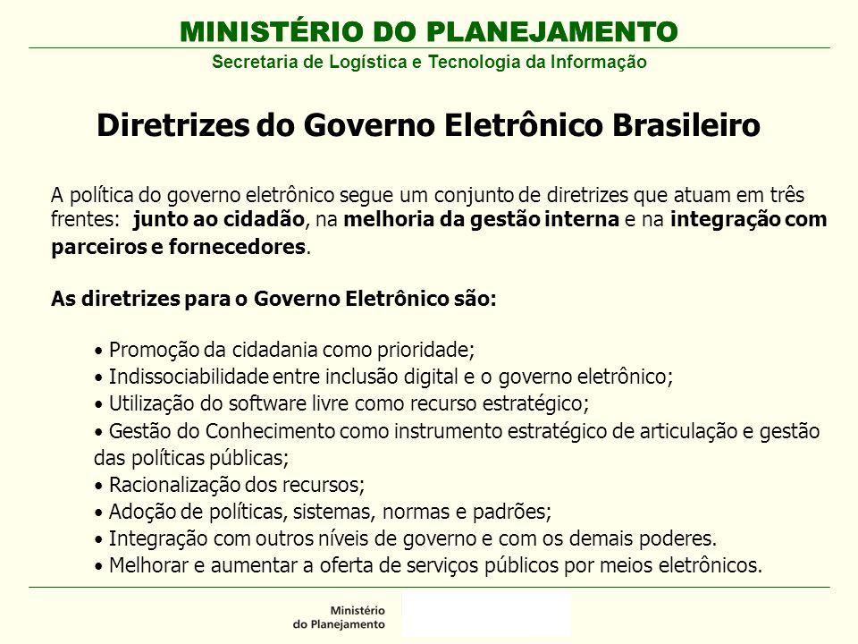 MINISTÉRIO DO PLANEJAMENTO A política do governo eletrônico segue um conjunto de diretrizes que atuam em três frentes: junto ao cidadão, na melhoria d