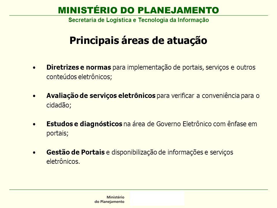 MINISTÉRIO DO PLANEJAMENTO Secretaria de Logística e Tecnologia da Informação Principais áreas de atuação Diretrizes e normas para implementação de po