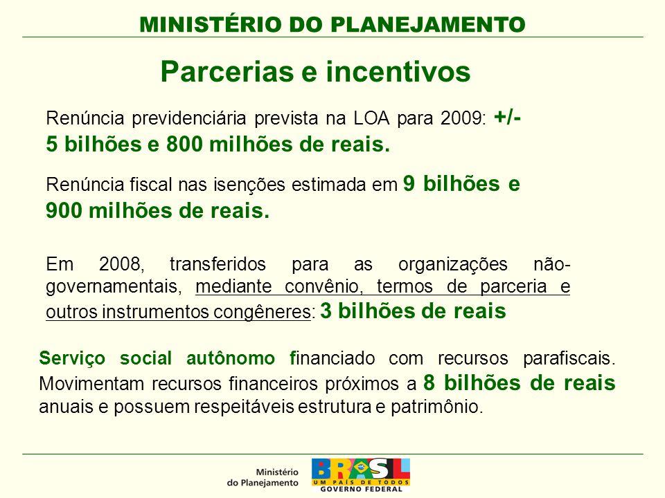 MINISTÉRIO DO PLANEJAMENTO Serviço social autônomo financiado com recursos parafiscais. Movimentam recursos financeiros próximos a 8 bilhões de reais