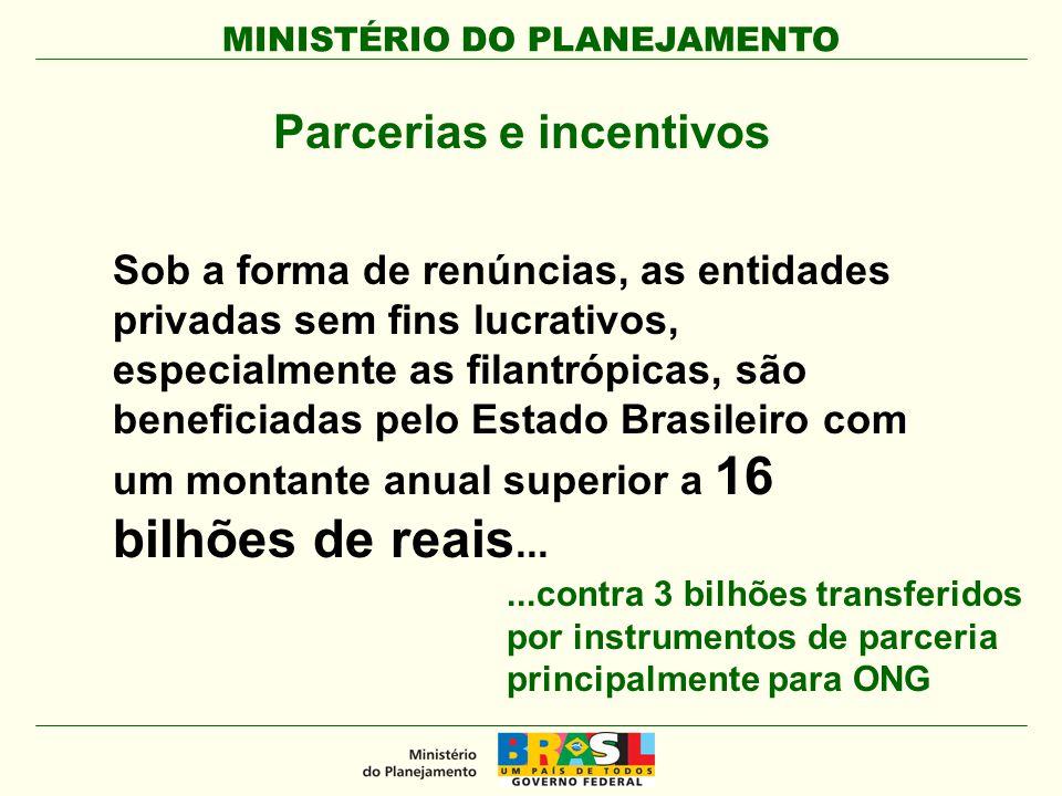 MINISTÉRIO DO PLANEJAMENTO Sob a forma de renúncias, as entidades privadas sem fins lucrativos, especialmente as filantrópicas, são beneficiadas pelo