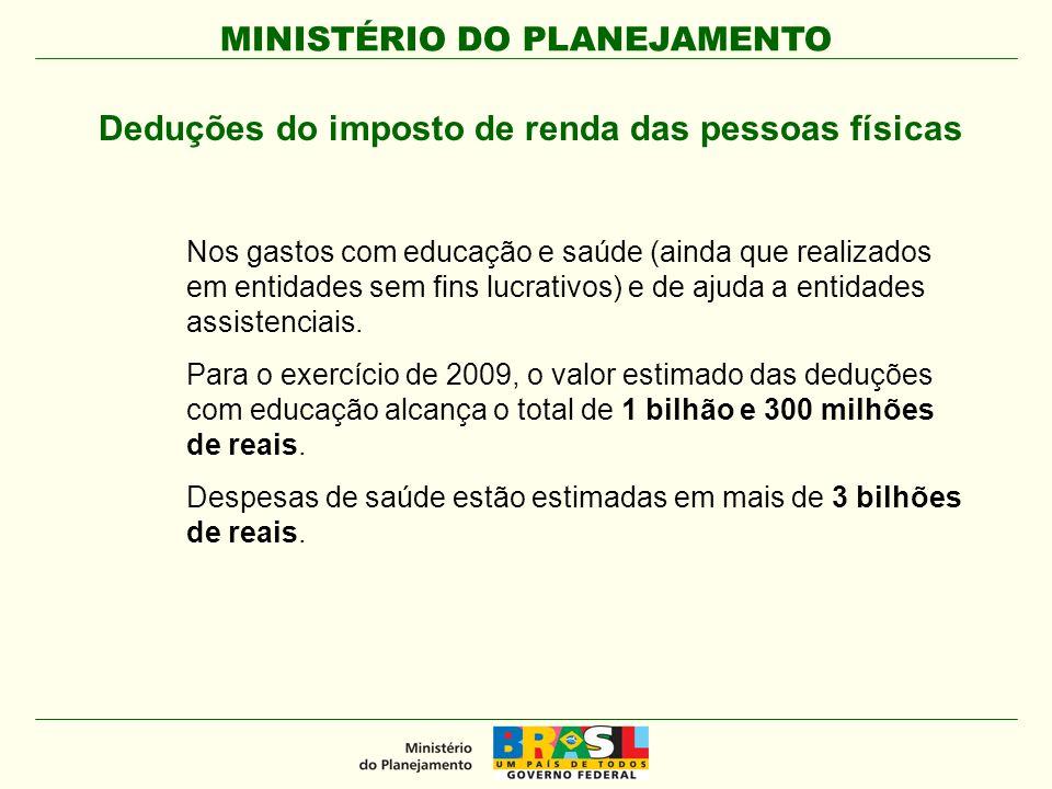 MINISTÉRIO DO PLANEJAMENTO Nos gastos com educação e saúde (ainda que realizados em entidades sem fins lucrativos) e de ajuda a entidades assistenciais.