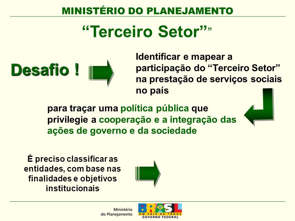 MINISTÉRIO DO PLANEJAMENTO Terceiro Setor Identificar e mapear a participação do Terceiro Setor na prestação de serviços sociais no país Desafio ! par