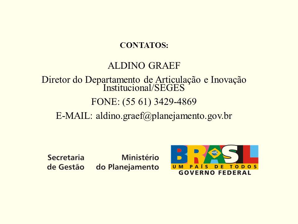 CONTATOS: ALDINO GRAEF Diretor do Departamento de Articulação e Inovação Institucional/SEGES FONE: (55 61) 3429-4869 E-MAIL: aldino.graef@planejamento.gov.br