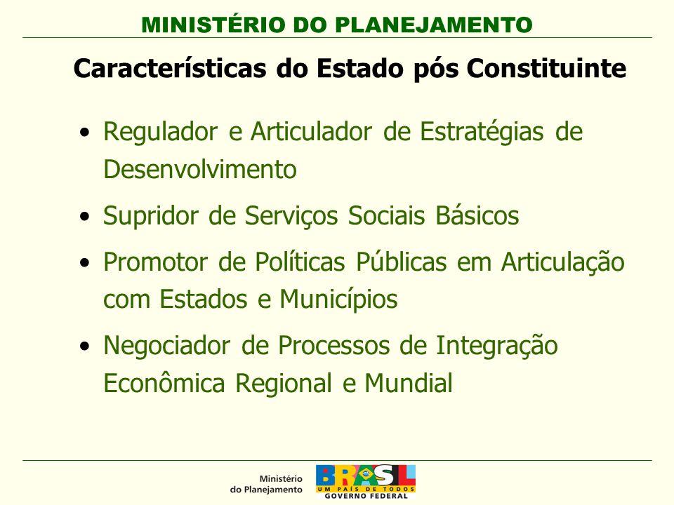 MINISTÉRIO DO PLANEJAMENTO Características do Estado pós Constituinte Regulador e Articulador de Estratégias de Desenvolvimento Supridor de Serviços S