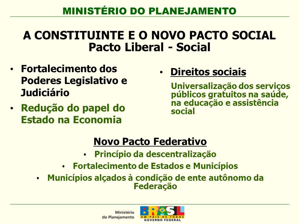 MINISTÉRIO DO PLANEJAMENTO A CONSTITUINTE E O NOVO PACTO SOCIAL Pacto Liberal - Social Fortalecimento dos Poderes Legislativo e Judiciário Redução do