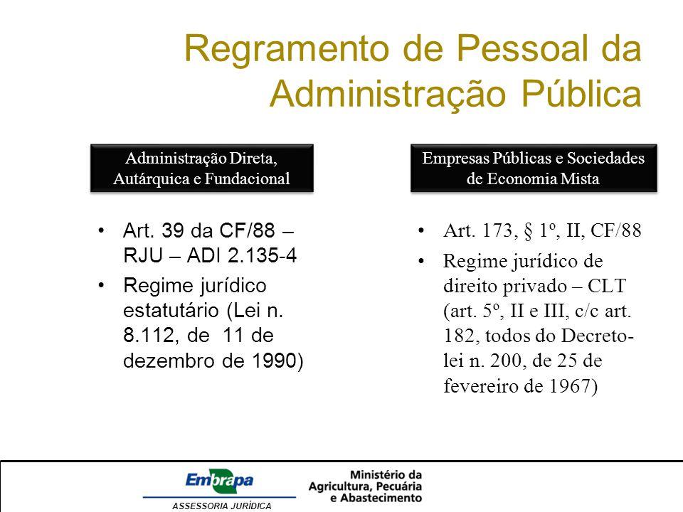 ASSESSORIA JURÍDICA Regramento de Pessoal da Administração Pública Administração Direta, Autárquica e Fundacional Empresas Públicas e Sociedades de Ec