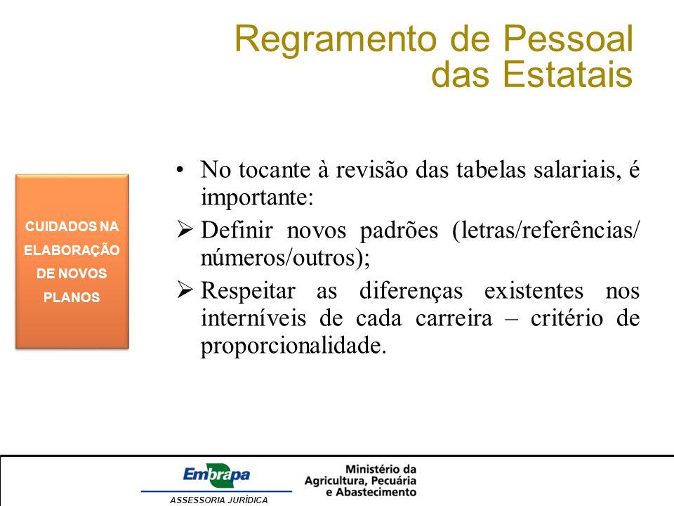 ASSESSORIA JURÍDICA Regramento de Pessoal das Estatais CUIDADOS NA ELABORAÇÃO DE NOVOS PLANOS No tocante à revisão das tabelas salariais, é importante
