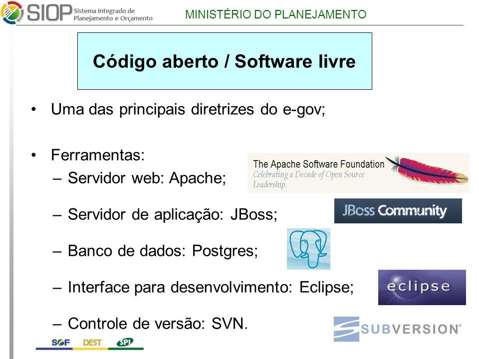 MINISTÉRIO DO PLANEJAMENTO Uma das principais diretrizes do e-gov; Ferramentas: –Servidor web: Apache; –Servidor de aplicação: JBoss; –Banco de dados: Postgres; –Interface para desenvolvimento: Eclipse; –Controle de versão: SVN.
