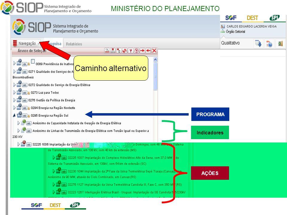 PROGRAMA Indicadores AÇÕES Caminho alternativo