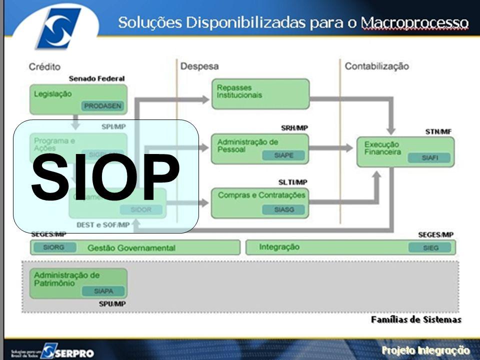 MINISTÉRIO DO PLANEJAMENTO SIOP