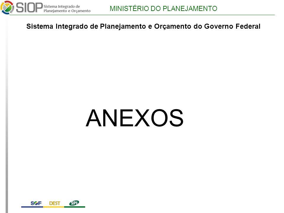 MINISTÉRIO DO PLANEJAMENTO Sistema Integrado de Planejamento e Orçamento do Governo Federal ANEXOS