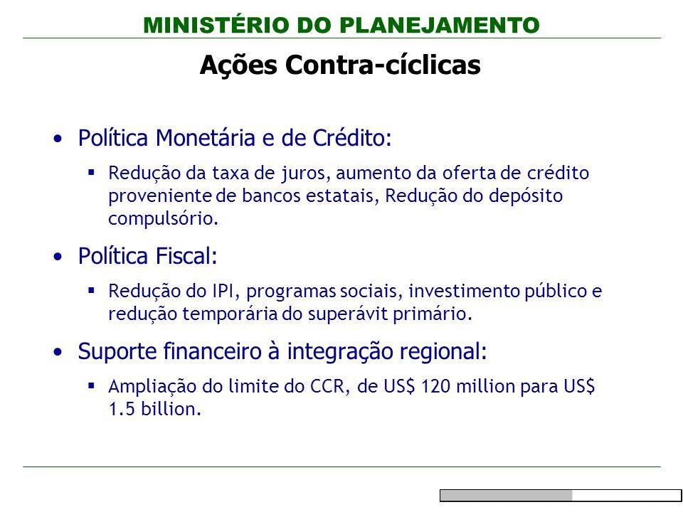 MINISTÉRIO DO PLANEJAMENTO Política Monetária e de Crédito: Redução da taxa de juros, aumento da oferta de crédito proveniente de bancos estatais, Red