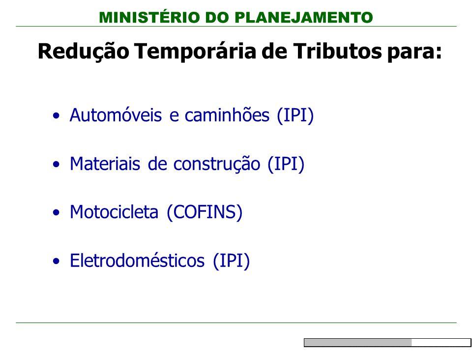 MINISTÉRIO DO PLANEJAMENTO Redução Temporária de Tributos para: Automóveis e caminhões (IPI) Materiais de construção (IPI) Motocicleta (COFINS) Eletro