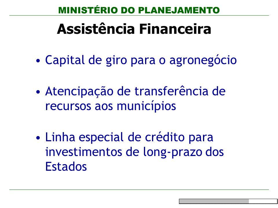 MINISTÉRIO DO PLANEJAMENTO Assistência Financeira Capital de giro para o agronegócio Atencipação de transferência de recursos aos municípios Linha esp