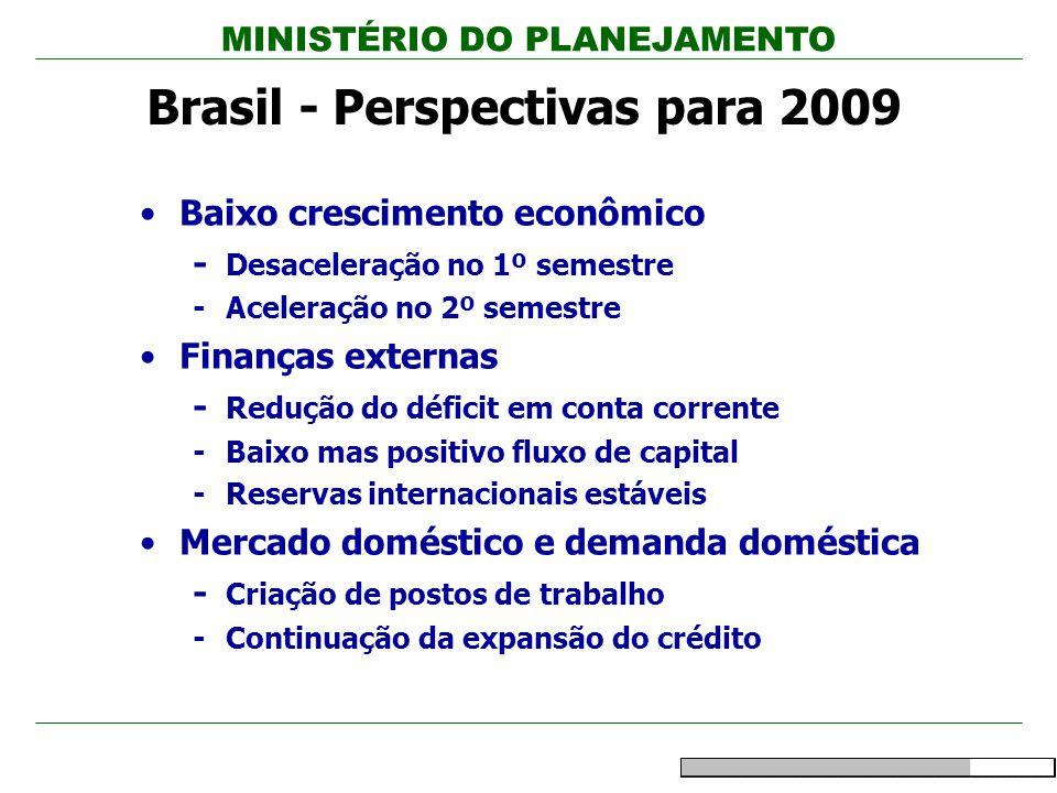 MINISTÉRIO DO PLANEJAMENTO Brasil - Perspectivas para 2009 Baixo crescimento econômico - Desaceleração no 1º semestre -Aceleração no 2º semestre Finan
