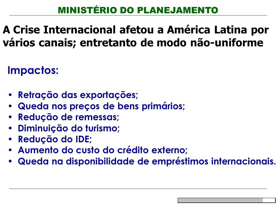 MINISTÉRIO DO PLANEJAMENTO Impactos: Retração das exportações; Queda nos preços de bens primários; Redução de remessas; Diminuição do turismo; Redução