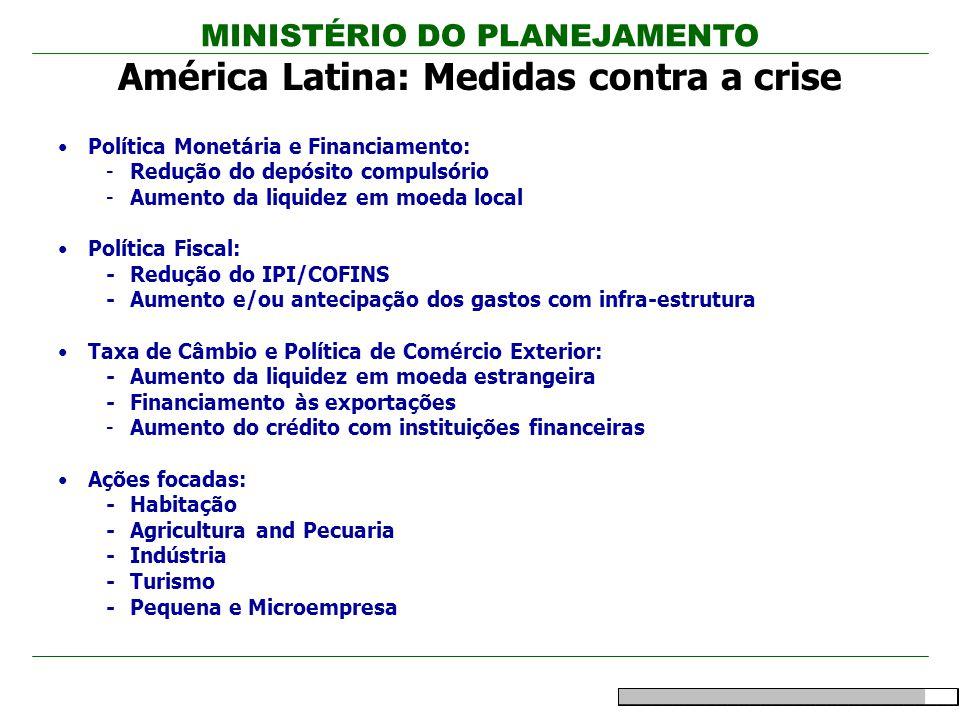 MINISTÉRIO DO PLANEJAMENTO América Latina: Medidas contra a crise Política Monetária e Financiamento: -Redução do depósito compulsório -Aumento da liq