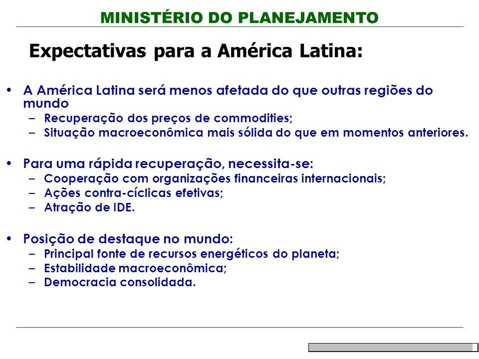 MINISTÉRIO DO PLANEJAMENTO A América Latina será menos afetada do que outras regiões do mundo – Recuperação dos preços de commodities; – Situação macr