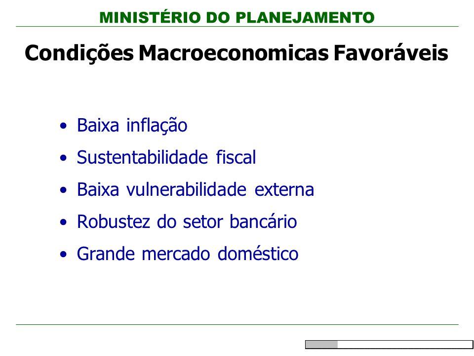 MINISTÉRIO DO PLANEJAMENTO Baixa inflação Sustentabilidade fiscal Baixa vulnerabilidade externa Robustez do setor bancário Grande mercado doméstico Co