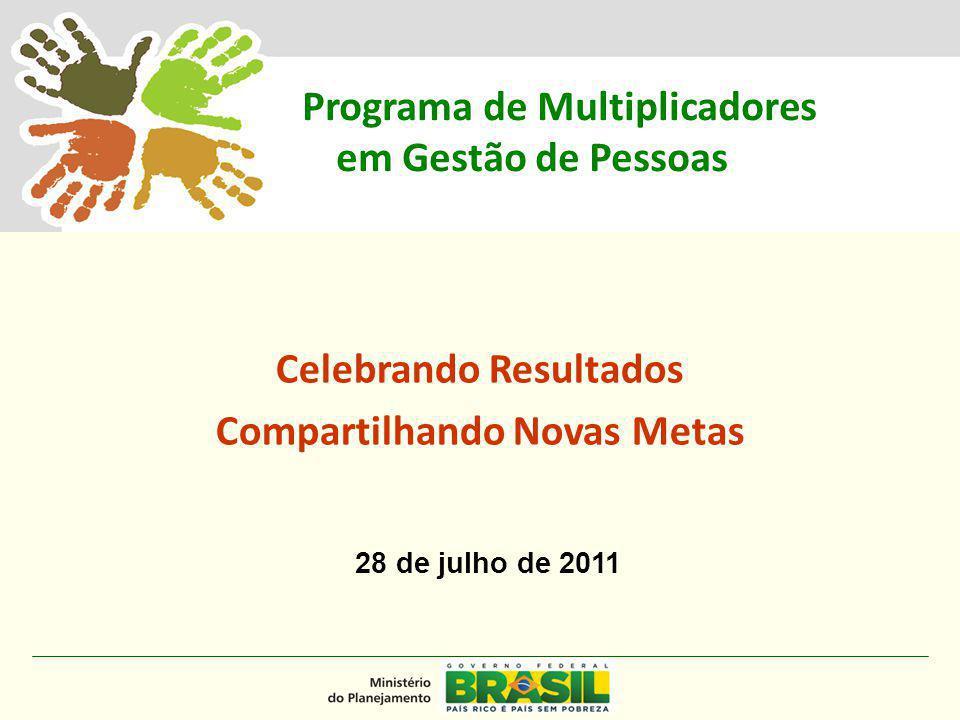 MINISTÉRIO DO PLANEJAMENTO Programa de Multiplicadores em Gestão de Pessoas 28 de julho de 2011 Celebrando Resultados Compartilhando Novas Metas