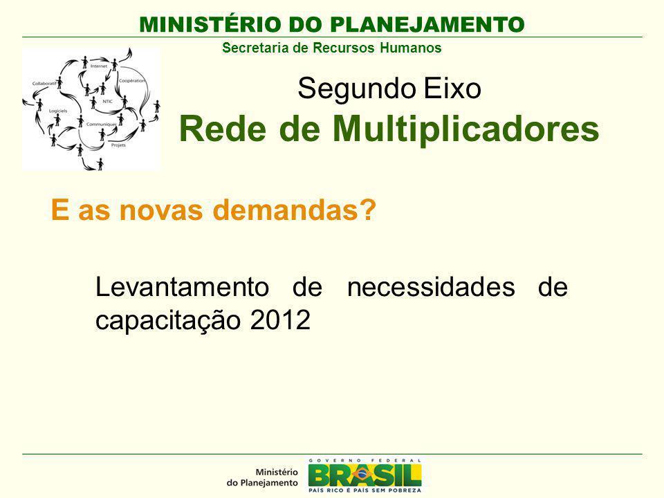 MINISTÉRIO DO PLANEJAMENTO Secretaria de Recursos Humanos Segundo Eixo Rede de Multiplicadores E as novas demandas.