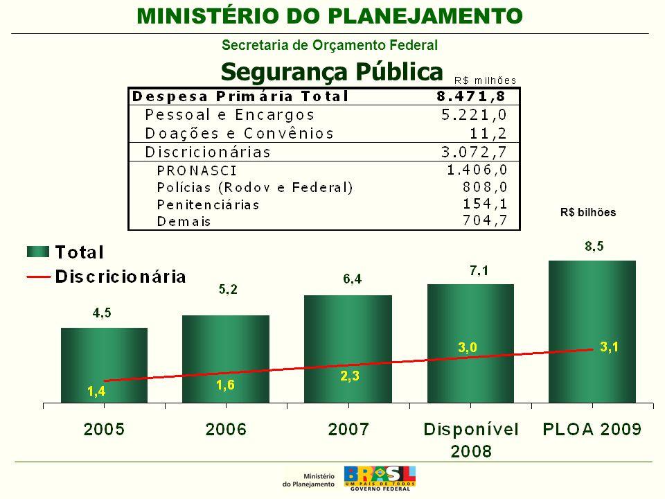 MINISTÉRIO DO PLANEJAMENTO Secretaria de Orçamento Federal R$ bilhões Segurança Pública