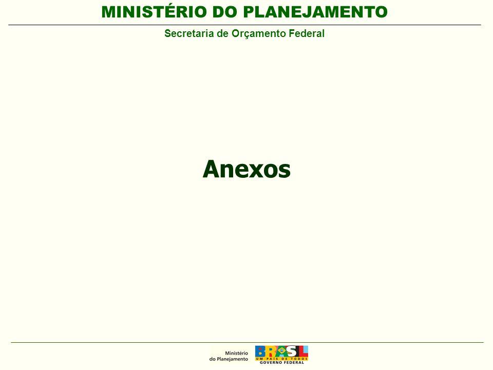 MINISTÉRIO DO PLANEJAMENTO Secretaria de Orçamento Federal Anexos