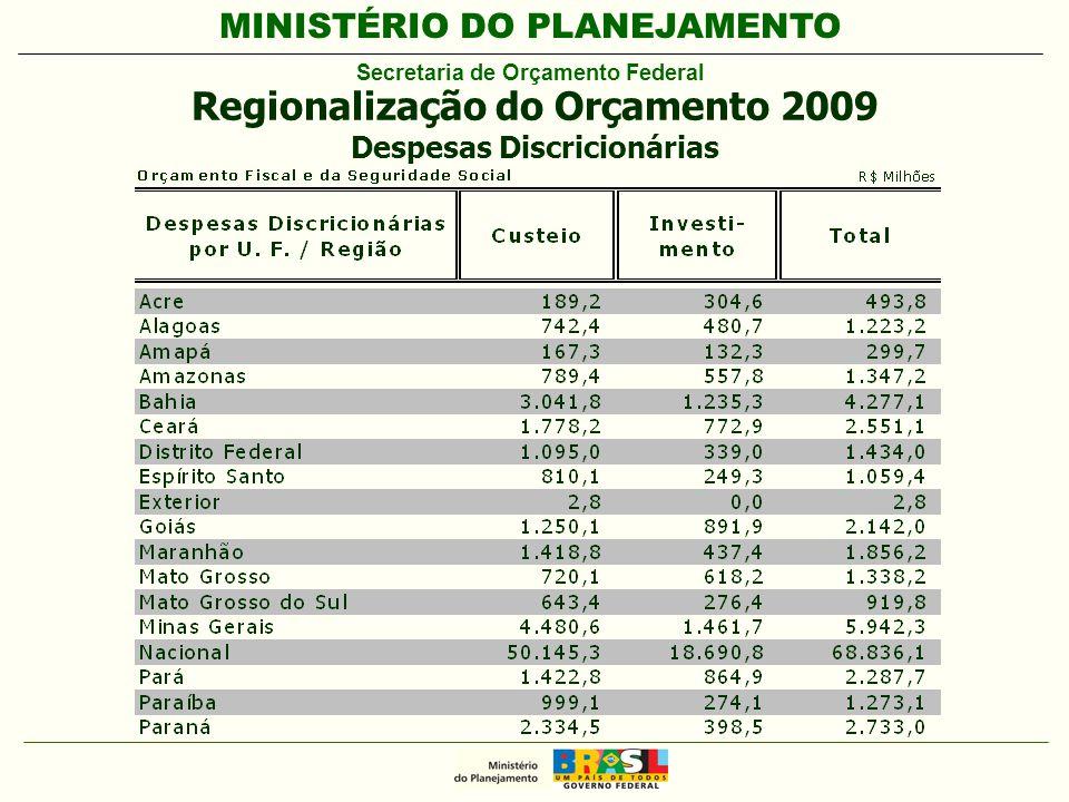 MINISTÉRIO DO PLANEJAMENTO Secretaria de Orçamento Federal Regionalização do Orçamento 2009 Despesas Discricionárias