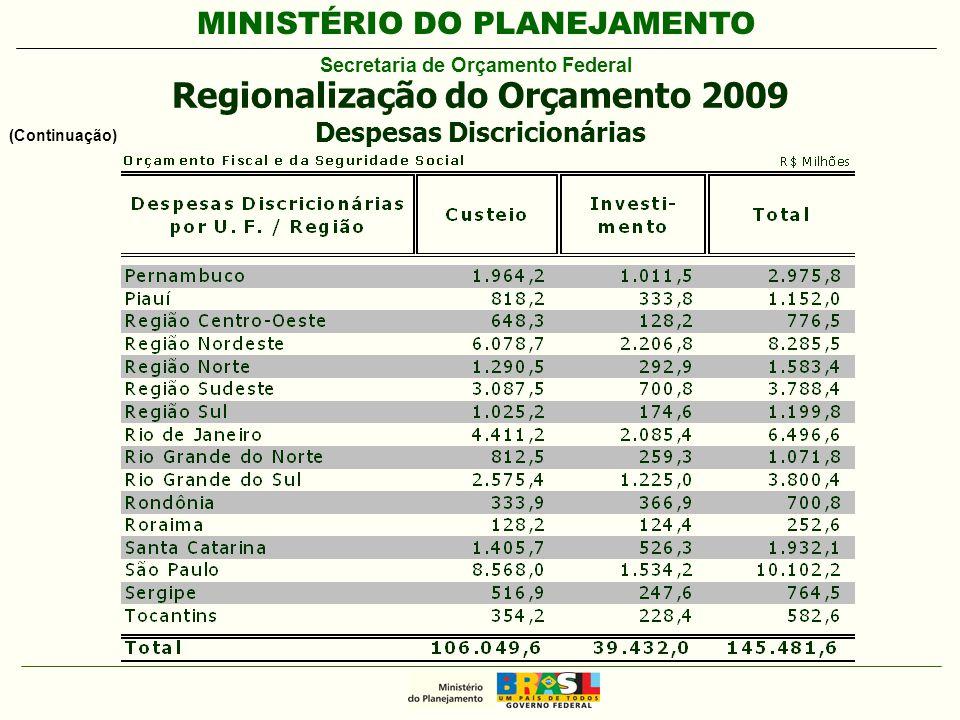 MINISTÉRIO DO PLANEJAMENTO Secretaria de Orçamento Federal (Continuação) Regionalização do Orçamento 2009 Despesas Discricionárias