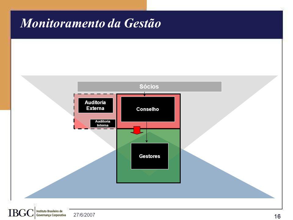 27/6/2007 16 Conselho Monitoramento da Gestão Gestores Auditoria Externa Sócios Auditoria Interna