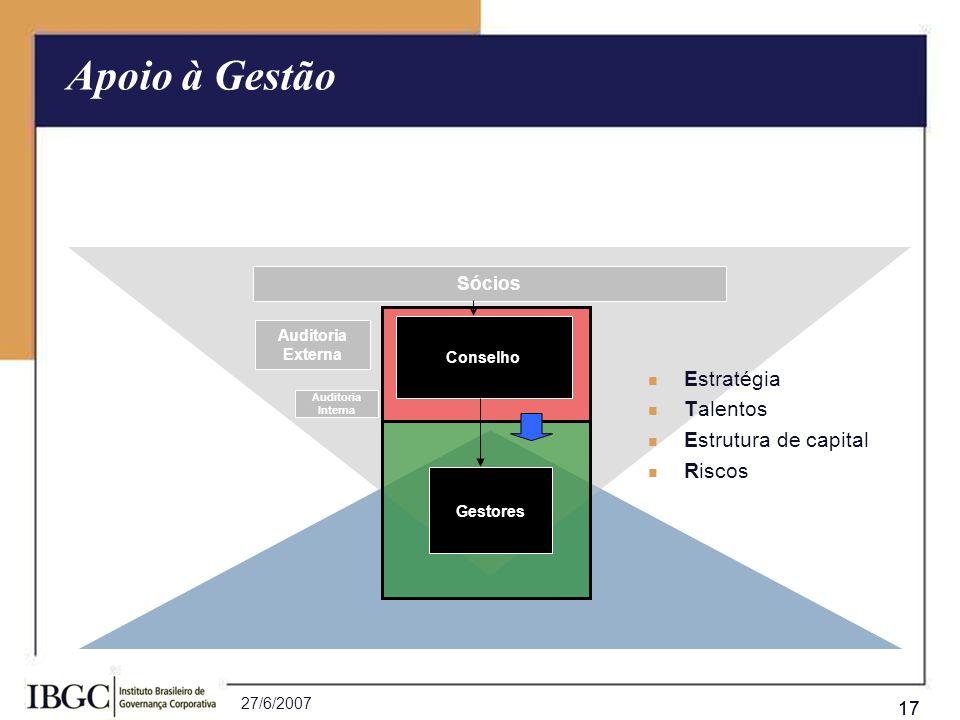 27/6/2007 17 Conselho Apoio à Gestão Gestores Auditoria Externa Sócios Auditoria Interna Estratégia Talentos Estrutura de capital Riscos