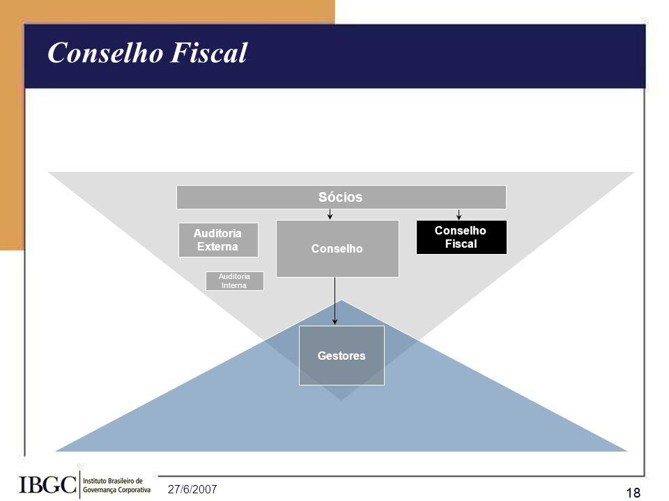 27/6/2007 18 Conselho Fiscal Auditoria Externa Sócios Auditoria Interna Conselho Fiscal Conselho Gestores