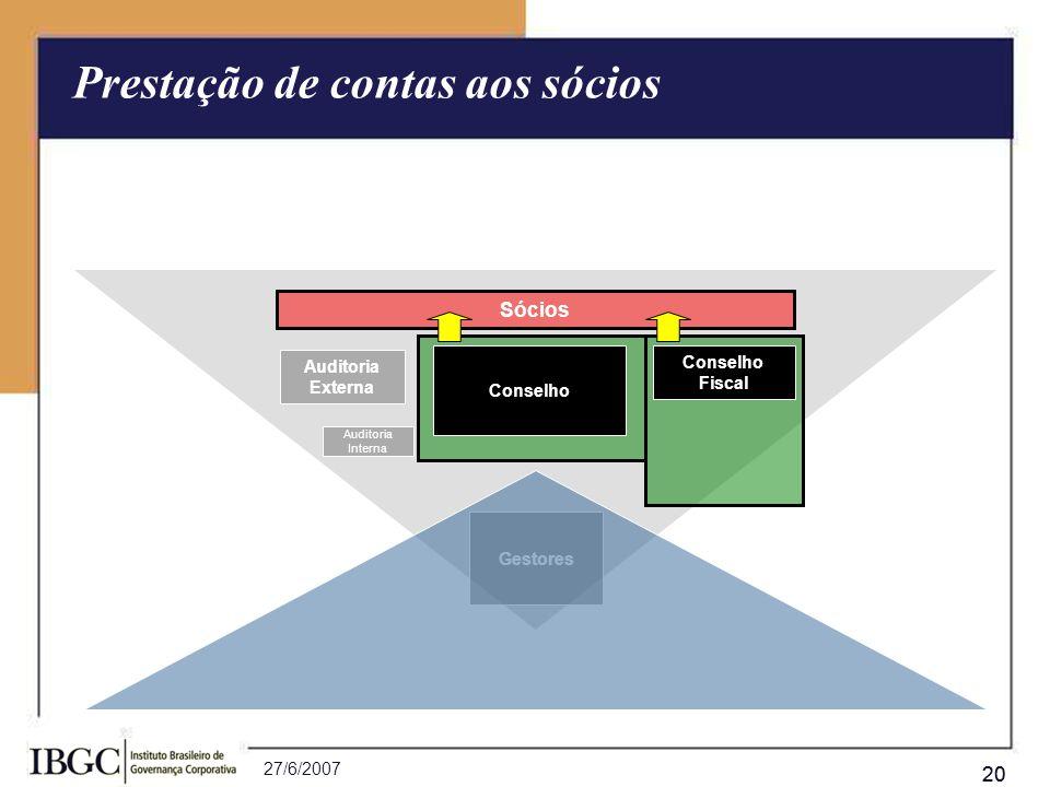 27/6/2007 20 Auditoria Externa Auditoria Interna Conselho Fiscal Conselho Gestores Prestação de contas aos sócios Sócios