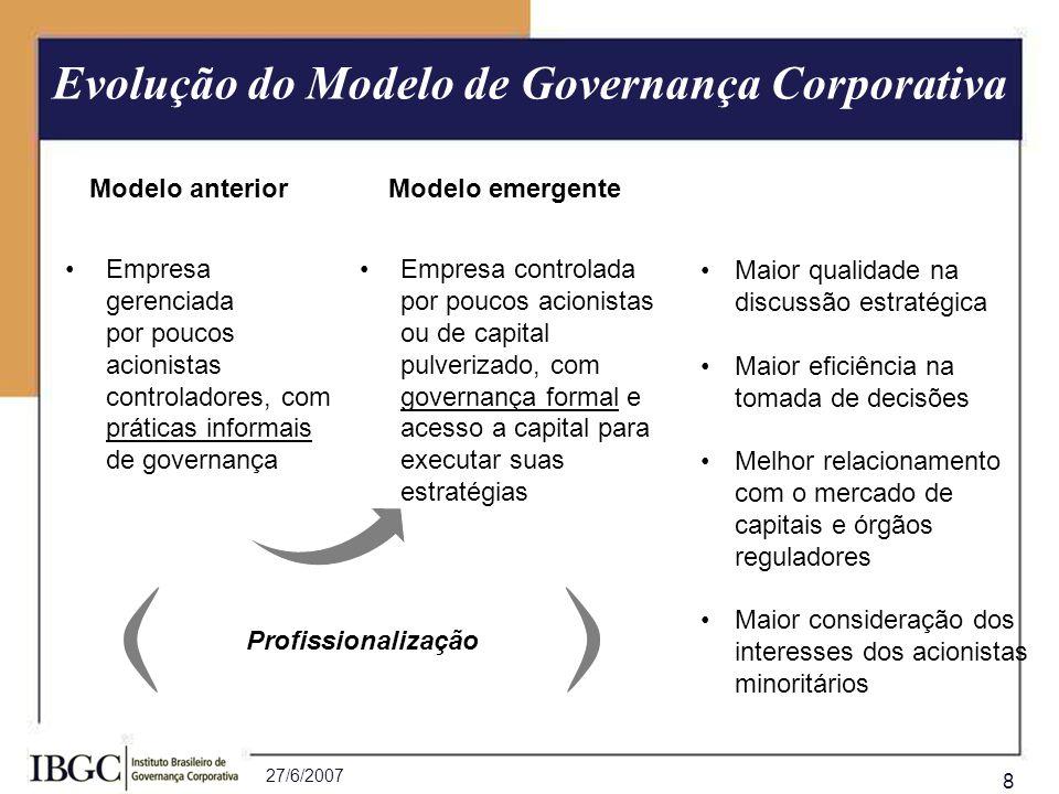 27/6/2007 19 Monitoramento da Administração Auditoria Externa Sócios Auditoria Interna Conselho Fiscal Conselho Gestores