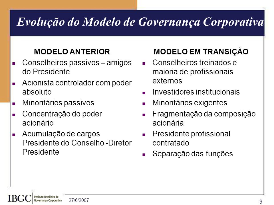 27/6/2007 9 Evolução do Modelo de Governança Corporativa MODELO ANTERIOR Conselheiros passivos – amigos do Presidente Acionista controlador com poder