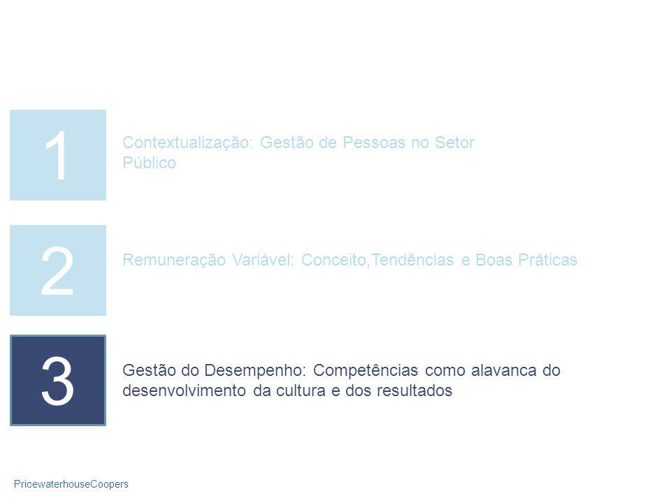 PricewaterhouseCoopers 1 2 3 Contextualização: Gestão de Pessoas no Setor Público Remuneração Variável: Conceito,Tendências e Boas Práticas Gestão do Desempenho: Competências como alavanca do desenvolvimento da cultura e dos resultados