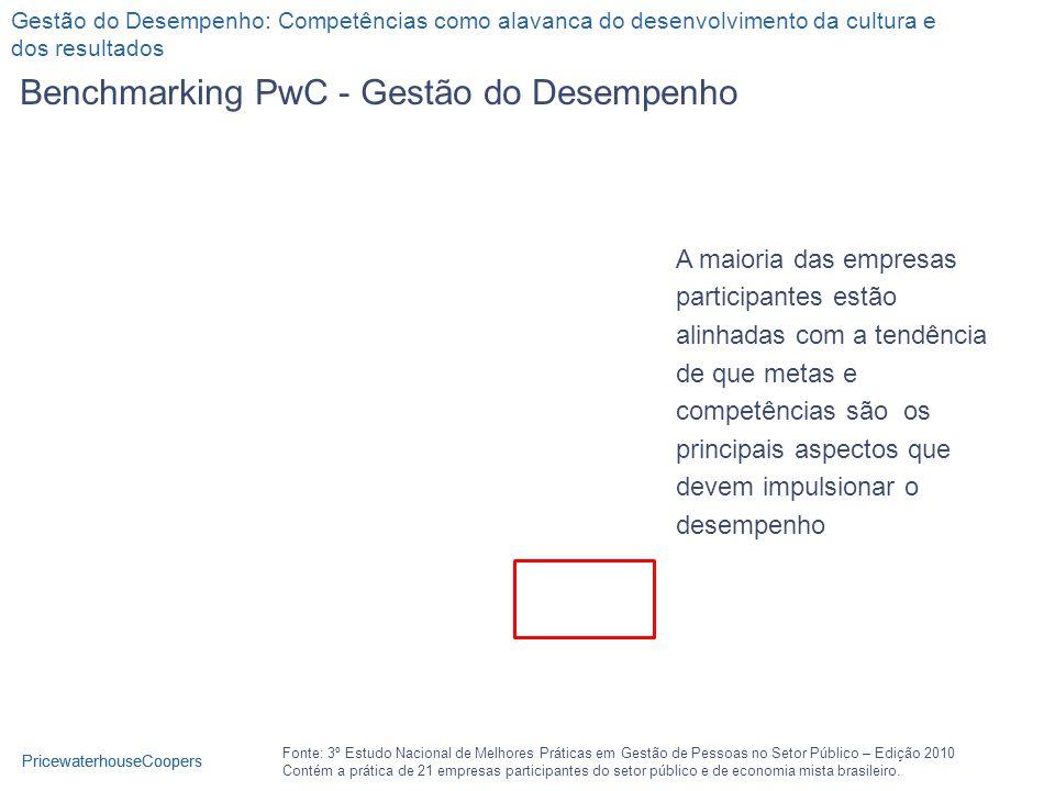 PricewaterhouseCoopers Benchmarking PwC - Gestão do Desempenho Fonte: 3º Estudo Nacional de Melhores Práticas em Gestão de Pessoas no Setor Público – Edição 2010 Contém a prática de 21 empresas participantes do setor público e de economia mista brasileiro.