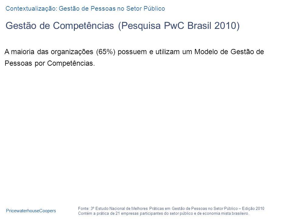 PricewaterhouseCoopers Gestão de Competências (Pesquisa PwC Brasil 2010) A maioria das organizações (65%) possuem e utilizam um Modelo de Gestão de Pessoas por Competências.