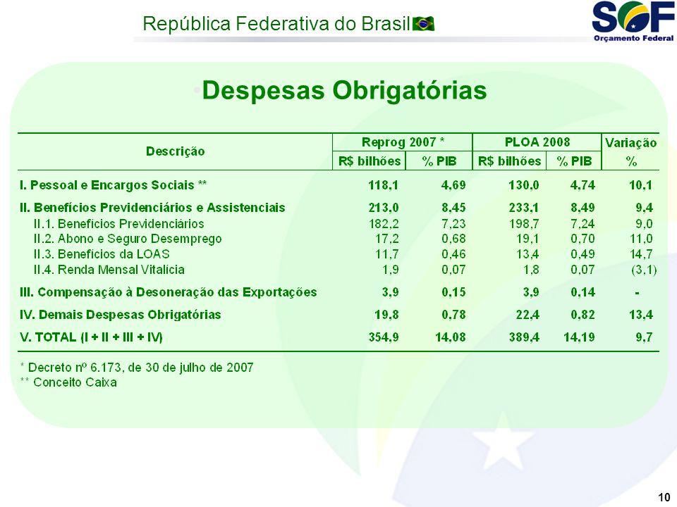 República Federativa do Brasil 10 Despesas Obrigatórias