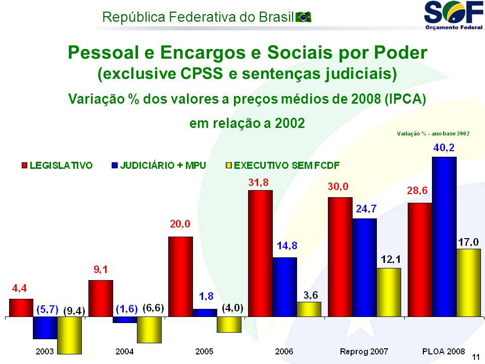 República Federativa do Brasil 11 Pessoal e Encargos e Sociais por Poder (exclusive CPSS e sentenças judiciais) Variação % dos valores a preços médios de 2008 (IPCA) em relação a 2002