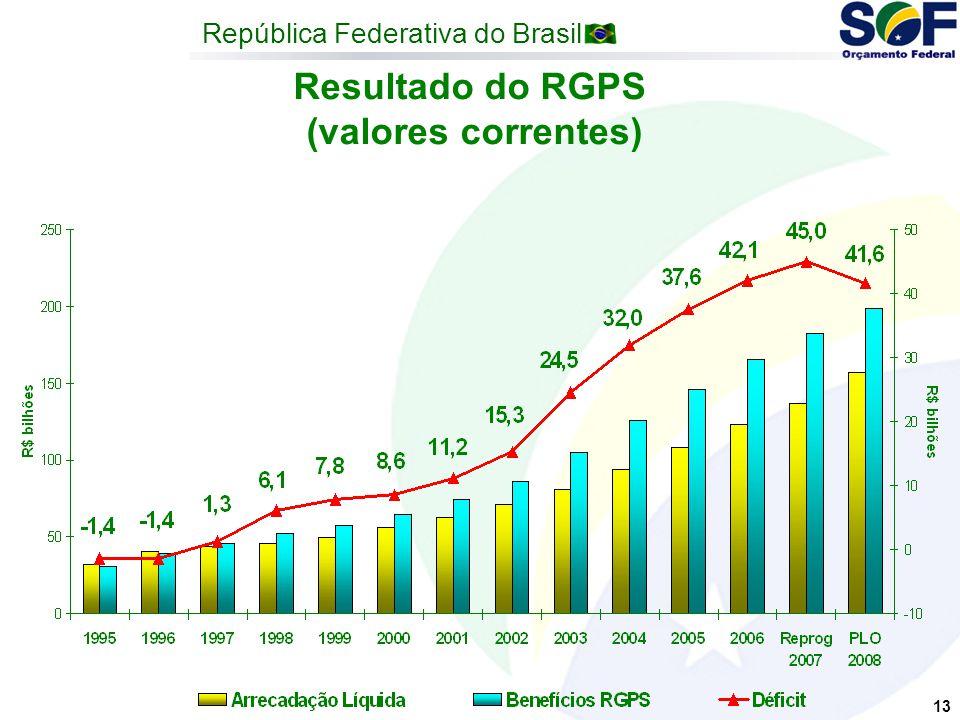 República Federativa do Brasil 13 Resultado do RGPS (valores correntes)
