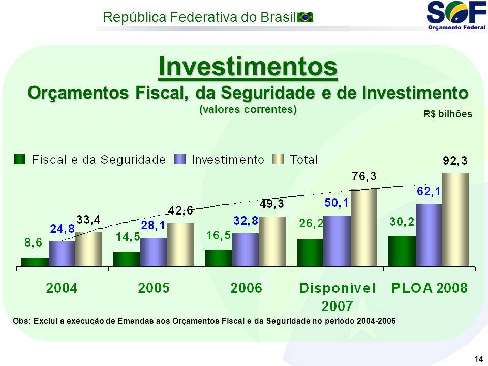 República Federativa do Brasil 14 R$ bilhões Obs: Exclui a execução de Emendas aos Orçamentos Fiscal e da Seguridade no período 2004-2006 Investimentos Orçamentos Fiscal, da Seguridade e de Investimento (valores correntes)