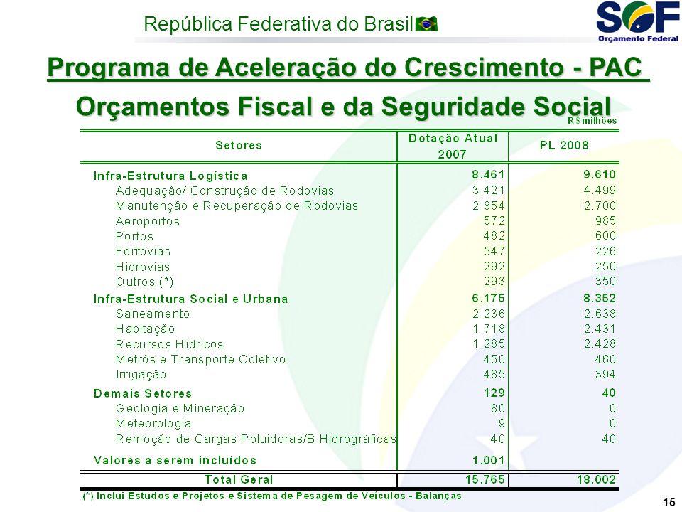 República Federativa do Brasil 15 Programa de Aceleração do Crescimento - PAC Orçamentos Fiscal e da Seguridade Social