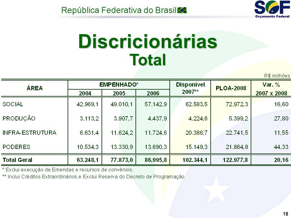 República Federativa do Brasil 18 Discricionárias Total
