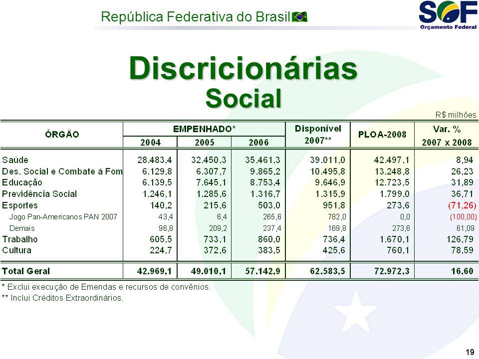 República Federativa do Brasil 19 Discricionárias Social